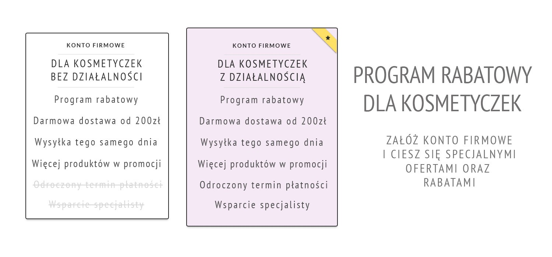 Program rabatowy